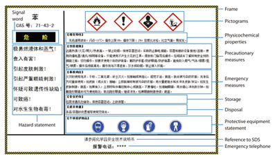 A sample workplace label